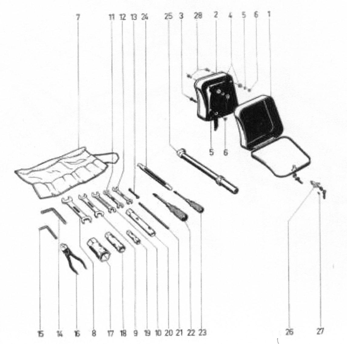 Werkzeugkasten und Werkzeug