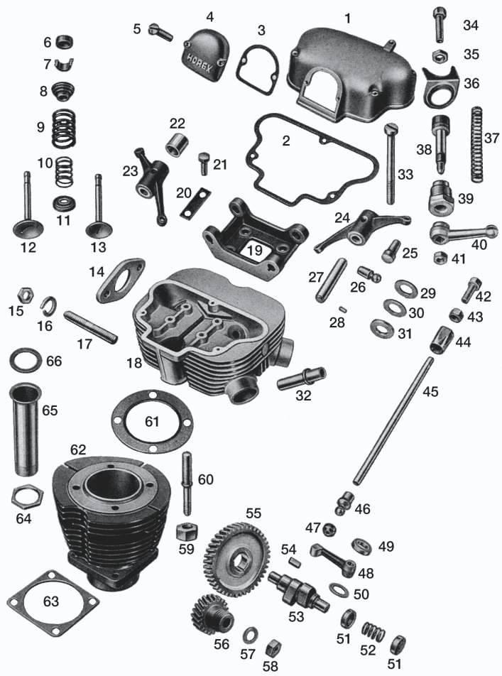 Zylinder Typ 03/06