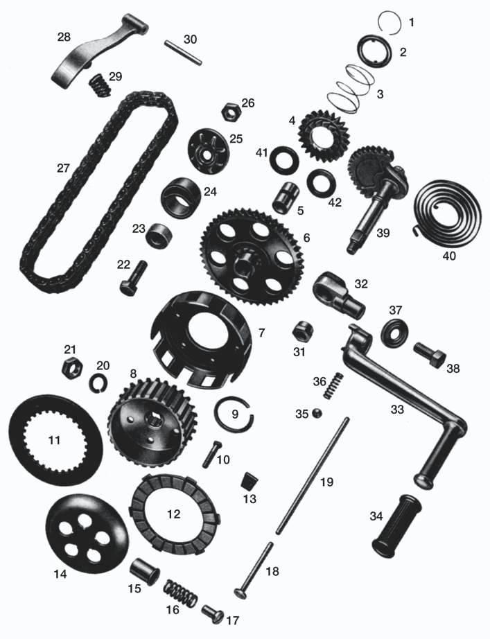 Kupplung - Antriebsteile
